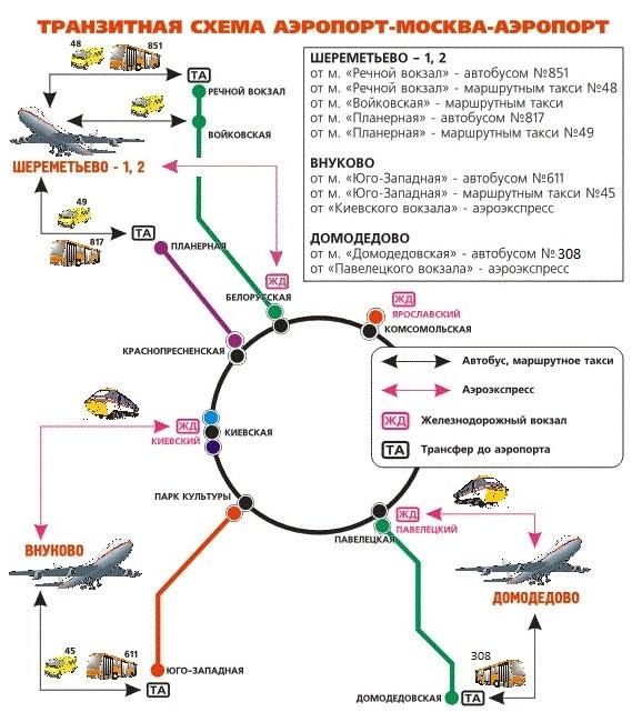 до аэропорта Домодедово?