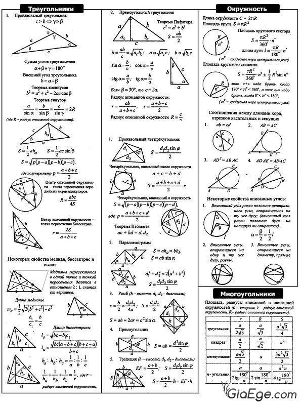 Шпаргалка по мтематике