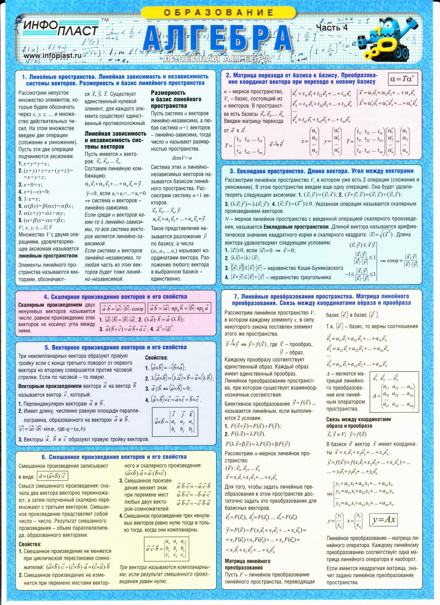 брошюра шпаргалка математика 6 класс