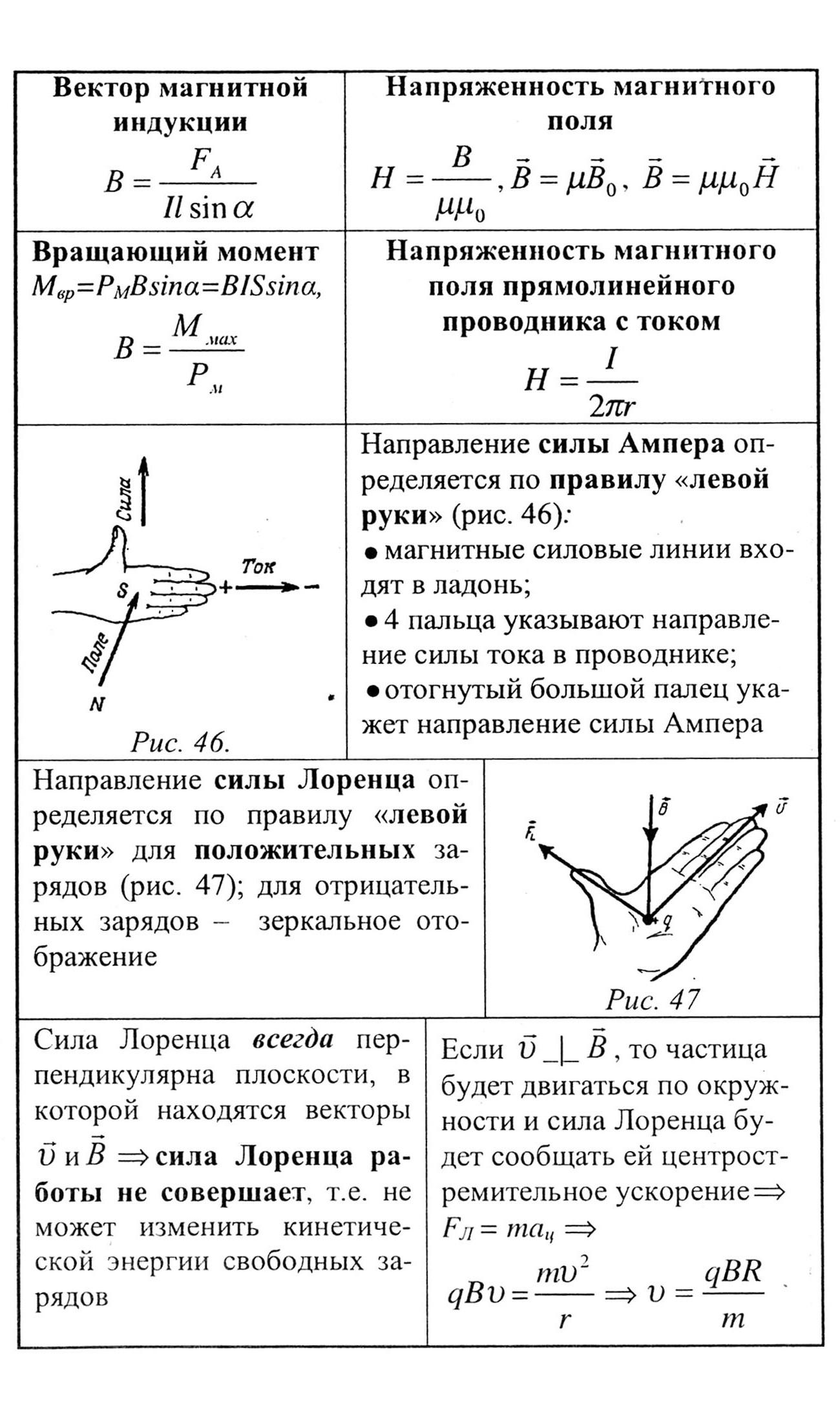 шпаргалка по физике с7-11 класс