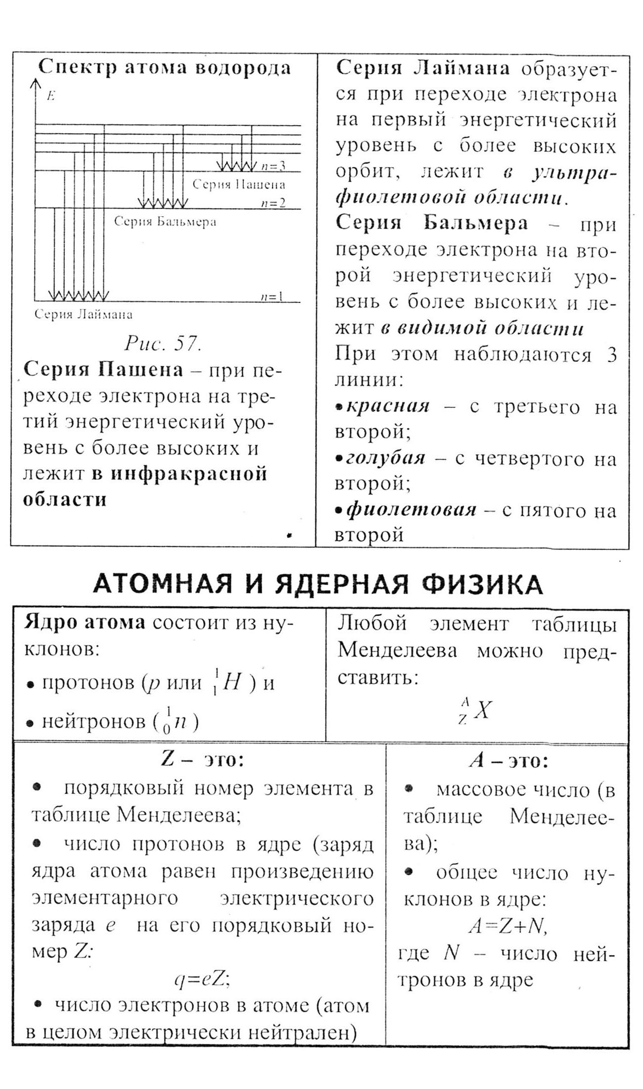 С7-11 физике класс по шпаргалка