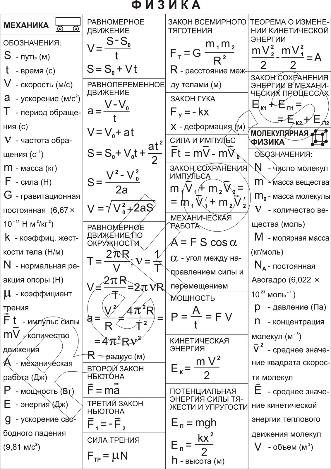Работа механики физика