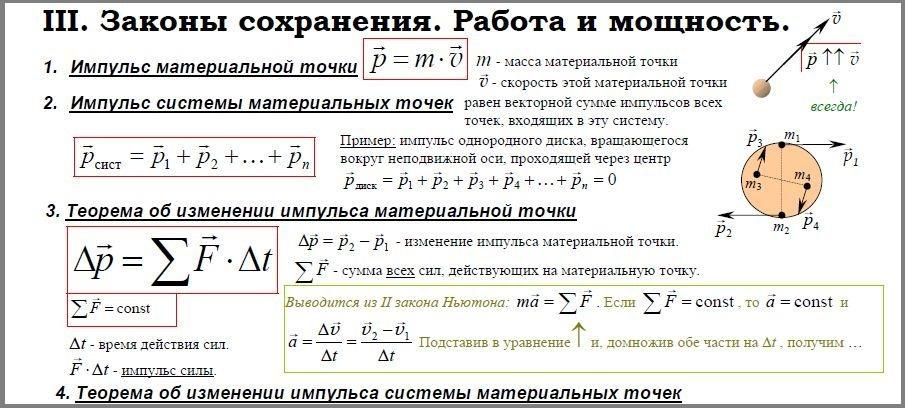 Школьников шпаргалка по физике для