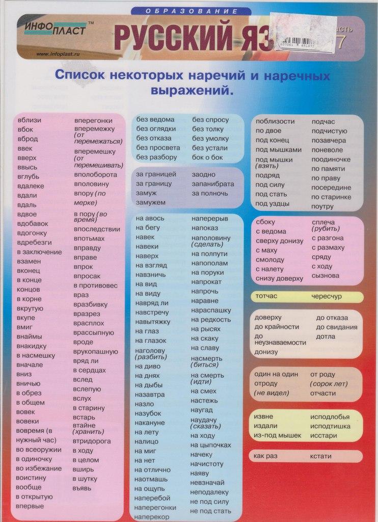 Шпаргалки по современному русскому языку 2 курс